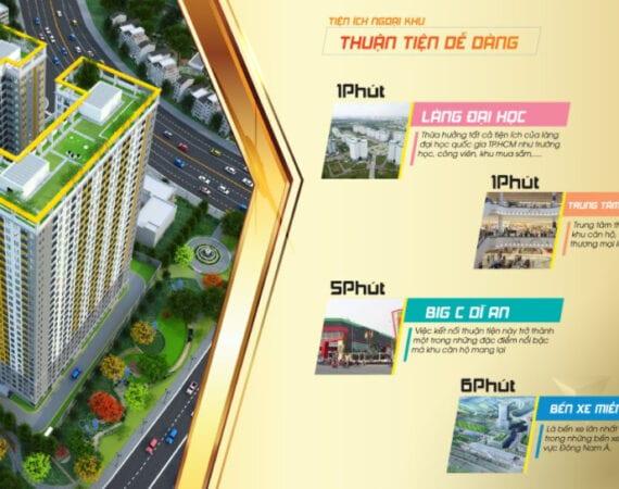 Ket Noi Bcons Plaza